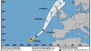 Motoring Alert: #RSA issues warning to #Longford road users ahead of Hurricane #Ophelia