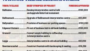 Eight Longford towns and villages to share €600k renewal cash pile