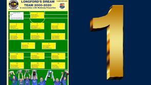 POLL | Vote for your goalkeeper on Longford's Dream Team 2000 - 2020