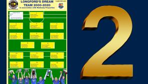 POLL | Vote for your right corner back on Longford's Dream Team 2000 - 2020
