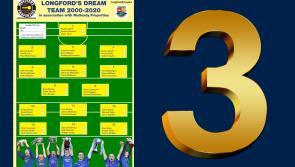 POLL | Vote for your full back on Longford's Dream Team 2000 - 2020