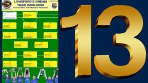 POLL | Vote for your right corner forward on Longford's Dream Team 2000 - 2020