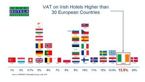 Longford hoteliers concerned stimulus package does not go far enough