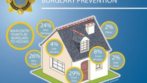 Top Garda tips to protect your home if you're away on holidays
