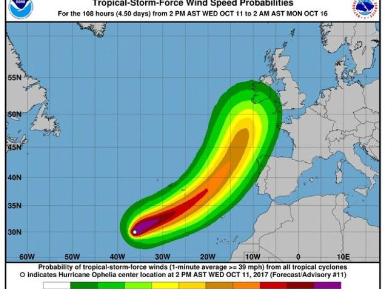 2000 people without water in Offaly in the wake of Hurricane Ophelia